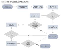 Procedure Flow Chart Template Word Download Free Workflow Templates Smartsheet