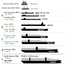 Jon Boat Size Chart Inflatable Boat Parts