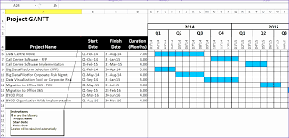 Quarterly Gantt Chart Excel Template Yearly Gantt Chart With Three Months Timeline Eye Catching