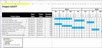 Quarterly Gantt Chart Yearly Gantt Chart With Three Months Timeline Eye Catching