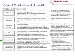 Six Sigma Control Chart Excel Template Control Charts In Six Sigma A Video Introduction