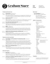 project scheduler resumes projects on resume solution architect sample summary cover letter