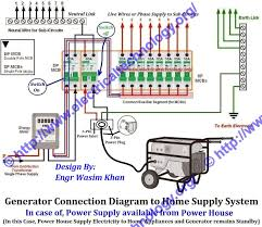 house fuse box wiring diagram carlplant how to wire a fuse box diagram at How To Wire A Fuse Box In A House