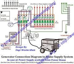 house fuse box wiring diagram carlplant home electrical wiring basics at House Fuse Box Wiring Diagram
