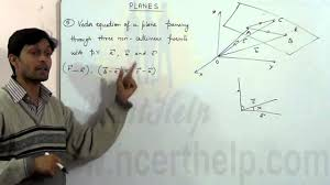 equation of a plane passing through three non collinear points you