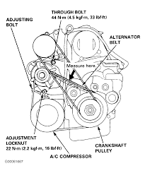 1999 honda accord serpentine belt routing and timing belt diagrams serpentine and timing belt diagrams