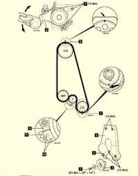 daewoo ecotec engine diagram questions answers pictures fixya i need a wiring diagram for a 2000 daewoo g424 engine