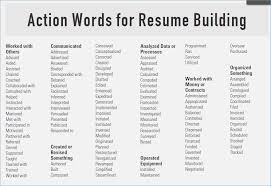 Abccecdfebfbda Best Photo Gallery Websites Words To Use For Resume