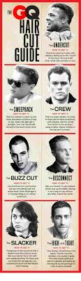 Fade Chart Hair Cutting Style Chart