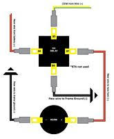 horn cutout wiring horn image wiring diagram bill s web space 2002 jeep wrangler sport on horn cutout wiring