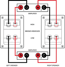 how to bi wire and bi amp stereo speakers full connection instructions Parallel Speaker Wiring Diagram at Amplified Speakers Wiring Diagram
