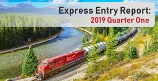 """Résultat de recherche d'images pour """"express entry report"""""""