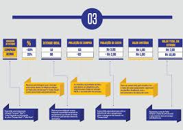 Planilhas De Controle De Estoque Como Utilizar A Planilha De Controle De Estoque Epis Prometal