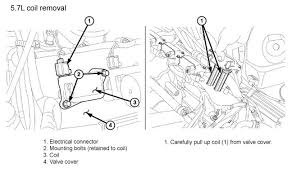 truckporn com hemi 5 7 plug wire diagram hemi 5 7 replacing spark plugs wire diagram