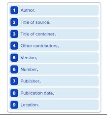Mla List Mla Citation Style Latino Immigration Las 0854 Research Guides