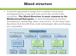 Organizational Chart Of Multinational Company Global Structure Design Ppt Video Online Download