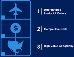 Factors That Will Drive Jetblues Valuation