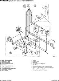 electrical systems wiring diagrams Trim Sender Wiring Diagram Mercury Trim Sender Replacement