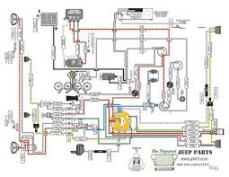 1947 willys jeep wiring diagram 1947 auto wiring diagram schematic 1948 willys wiring diagram jodebal com on 1947 willys jeep wiring diagram