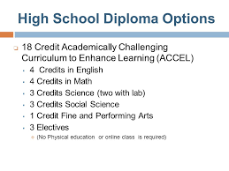 class of are you making plans to be college and career ready  4 high school diploma options ❑ 18 credit