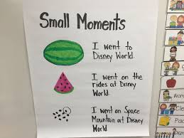 Small Moment Watermelon Anchor Chart Mr Kefgens 1st Grade Class Small Moments