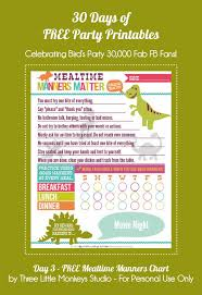 Free Printable Mealtime Manners Chart Manners For Kids