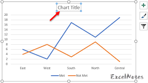 Line With Markers Chart Excel How To Make A Line Chart With Markers Excelnotes
