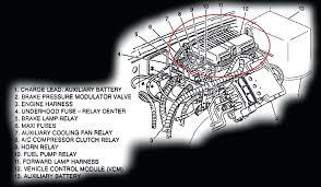 2003 gmc envoy engine compartment diagram audi wiring diagrams full size of wiring diagram symbols automotive pdf 4 2 engine schematics diagrams o computer