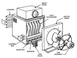modine pa105a wiring diagram wiring diagram modine pa 150 wiring diagram schematics and diagrams
