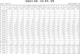 Height Weight Chart India Asian Girl Height Weight Chart Www Bedowntowndaytona Com