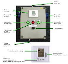 lead lag controller
