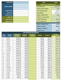 amortization calculator online custom amortization calculator