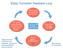 essay correction best ideas about editing marks on improve every essay you write