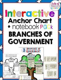 Anchor Chart Notebook Interactive Anchor Chart Interactive Notebook Branches Of Government