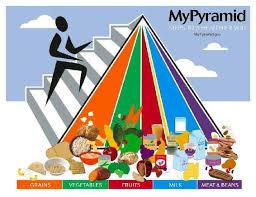 Indian Diabetes Diet Chart Pdf Diabetes Indian Food Chart Pdf