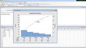 How To Do A Pareto Chart In Minitab Pareto Chart On Minitab 16 17 80 20 Analysis Minitab