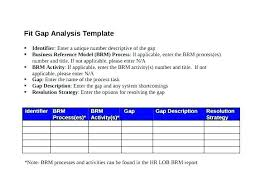Gap Analysis Templates Examples Word Excel Free Fit Document ...