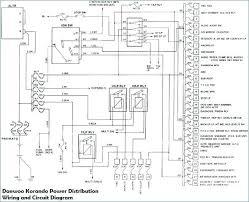 nissan micra wiring diagram maxima wiring diagram nissan micra k11 nissan micra k12 radio wiring diagram nissan micra wiring diagram engine diagram engine wiring diagram is wiring diagram nissan micra k11 radio nissan micra wiring diagram