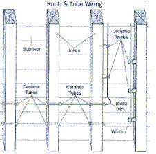 way electrical wiring diagram images go back > gallery for > knob and tube wiring diagram