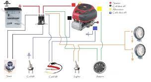 wiring diagram for lawn mower solenoid readingrat net Wiring Diagram For Murray Riding Lawn Mower wiring diagram for ride on mower annavernon,wiring diagram,wiring diagram for lawn wiring diagram for a murray riding lawn mower