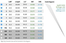 Standard Lie Angle Chart 20 Always Up To Date Ping Lie Angle Chart