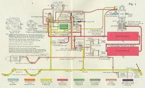 Train Bogie Chart Railway Air Brake Wikipedia
