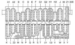 volkswagen passat b4 1993 1996 fuse box diagram auto genius connections and plugs on fuse relay panel