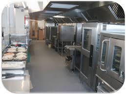 Restaurant Kitchen Floor Restaurant Kitchen Equipment Layout Design Decorating 107032