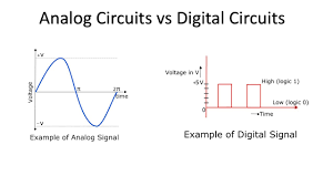 Analog Vs Digital Circuit Design School Electronic Difference Between Analog Circuits And