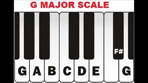 Diminished Chords Piano Chart Free Piano Chords Chart Diminished And Augmented Chords
