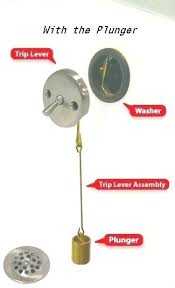 replace tub drain and overflow how to replace a tub drain how fix bathtub drain lever