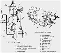 2000 chevy blazer vacuum diagram pretty 1996 chevrolet blazer wiring 2000 chevy blazer vacuum diagram awesome vacuum diagram for 2000 chevy s10 blazer 4×4