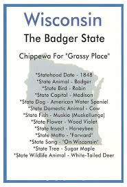 Wisconsin Facts Postcard Symbols From The
