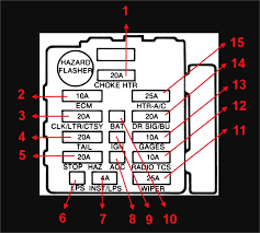 1976 corvette fuse box location electrical drawing wiring diagram \u2022 2000 corvette c5 fuse box diagram c3 1976 fuse box corvetteforum chevrolet corvette forum discussion rh corvetteforum com corvette c5 location 2004 corvette fuse box 1975 corvette fuse box